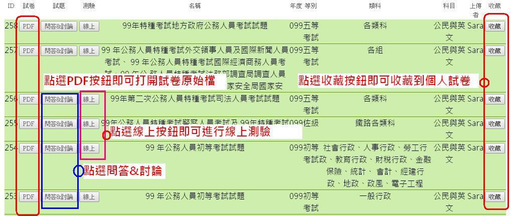 雨木木十十方題庫網功能說明